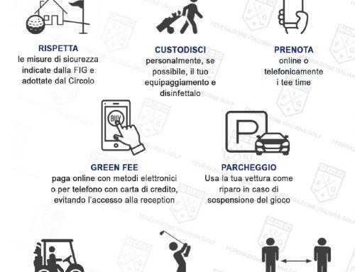 NUOVO PROTOCOLLO FEDERALE E LINEE GUIDA AGGIORNATE ANTI COVID-19